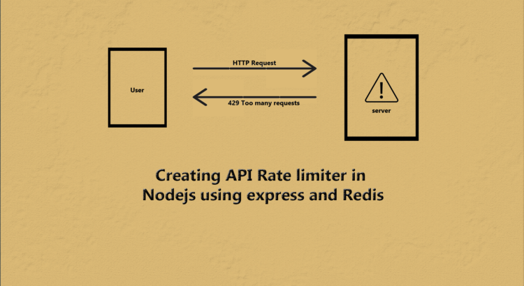 Creating API Rate limiter in Nodejs using express and Redis