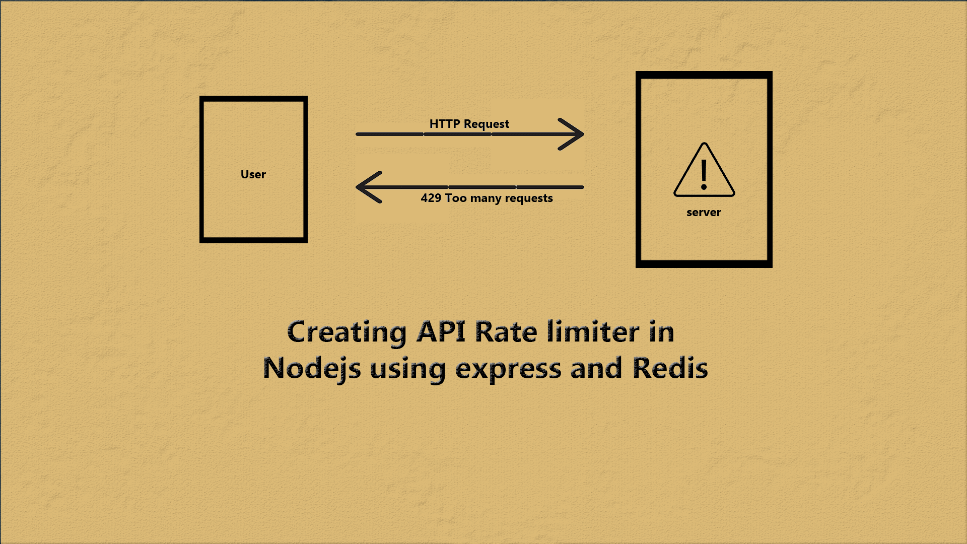 Creating API Rate limiter in Nodejs using express and Redis - CodersHood